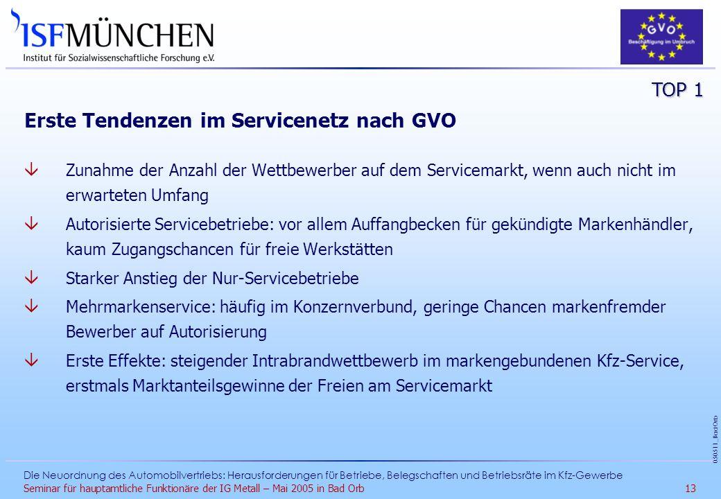 Erste Tendenzen im Servicenetz nach GVO