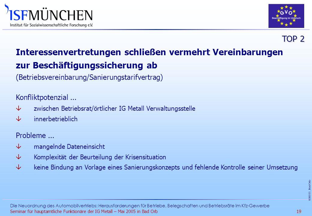 TOP 2 Interessenvertretungen schließen vermehrt Vereinbarungen zur Beschäftigungssicherung ab (Betriebsvereinbarung/Sanierungstarifvertrag)