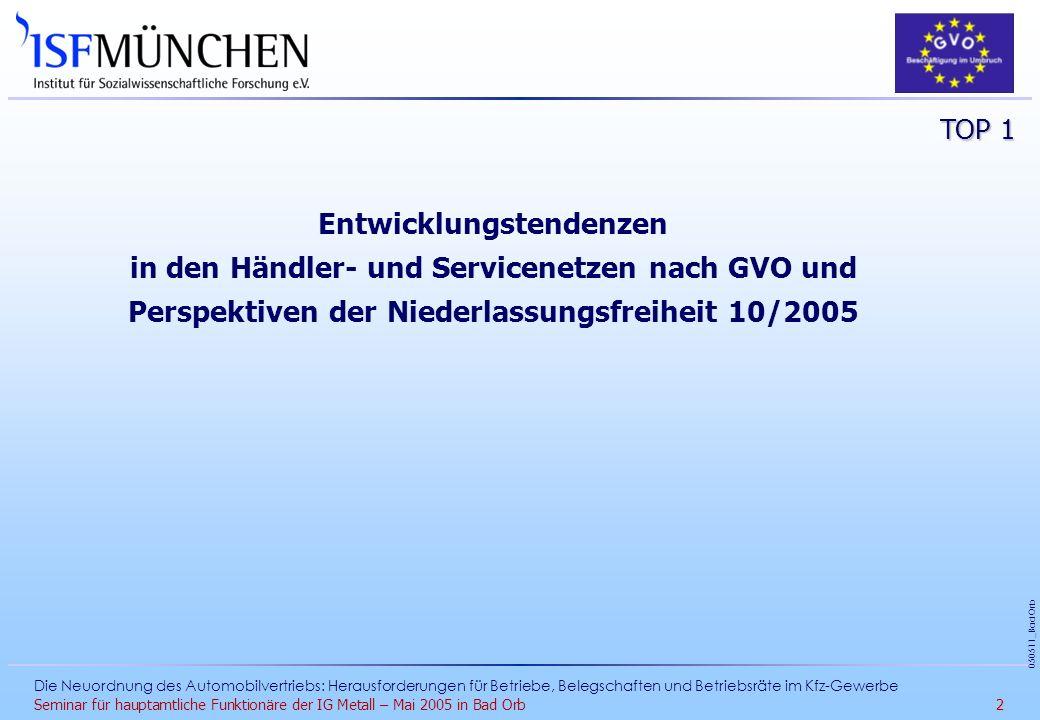 TOP 1 Entwicklungstendenzen in den Händler- und Servicenetzen nach GVO und Perspektiven der Niederlassungsfreiheit 10/2005.