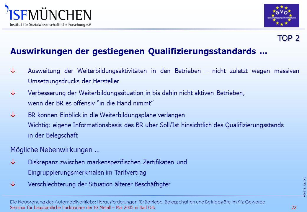 Auswirkungen der gestiegenen Qualifizierungsstandards ...