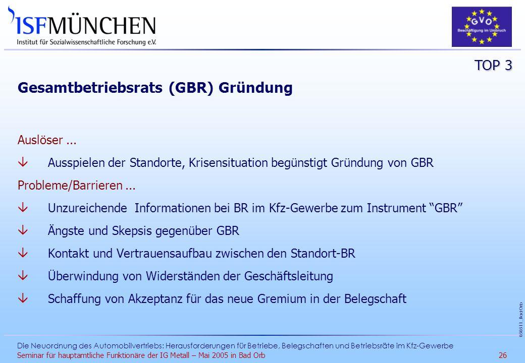 Gesamtbetriebsrats (GBR) Gründung
