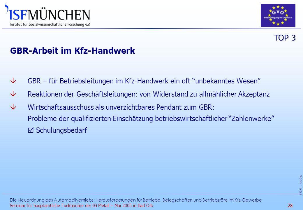 GBR-Arbeit im Kfz-Handwerk