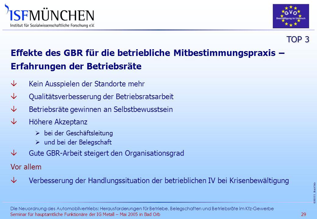 TOP 3 Effekte des GBR für die betriebliche Mitbestimmungspraxis – Erfahrungen der Betriebsräte. Kein Ausspielen der Standorte mehr.