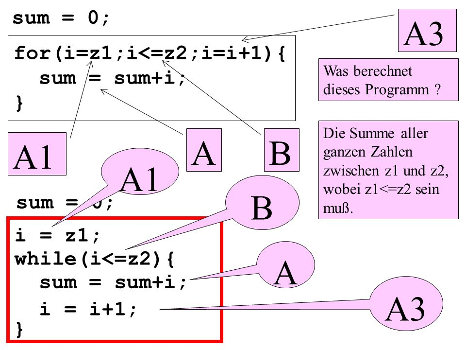 A3 A B A1 A1 B A A3 sum = 0; for(i=z1;i<=z2;i=i+1){ sum = sum+i; }