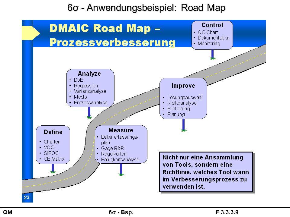6σ - Anwendungsbeispiel: Road Map
