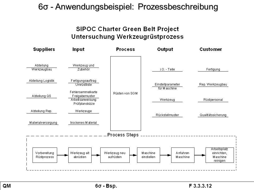 6σ - Anwendungsbeispiel: Prozessbeschreibung
