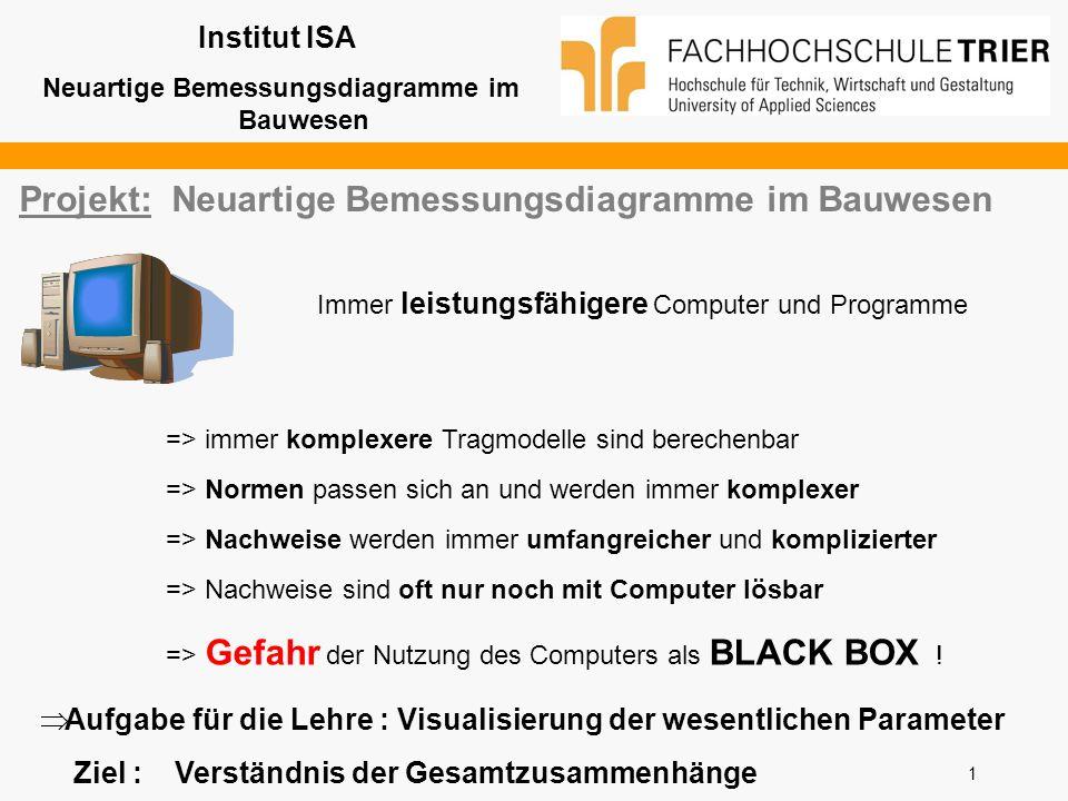 Projekt: Neuartige Bemessungsdiagramme im Bauwesen