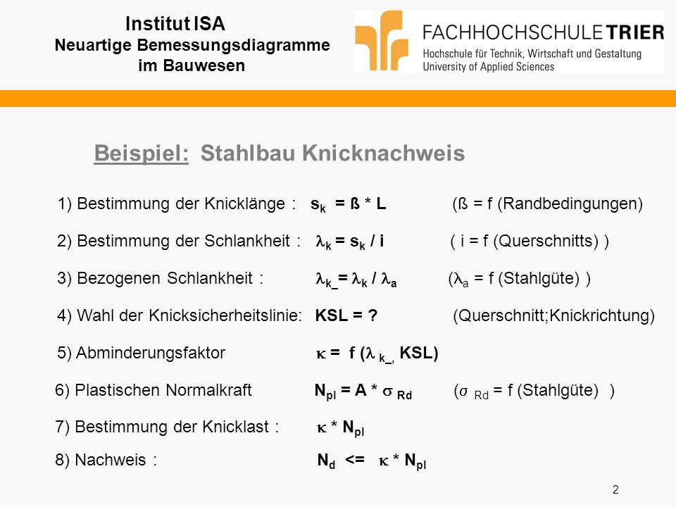 Beispiel: Stahlbau Knicknachweis