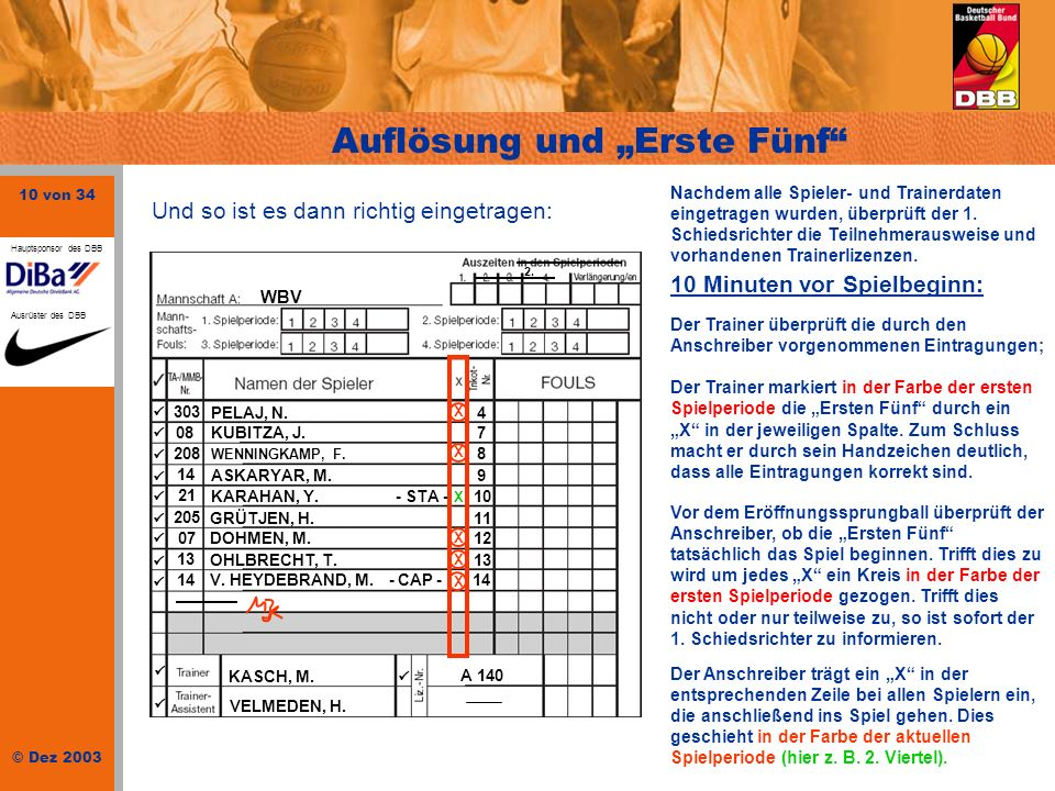 """Auflösung und """"Erste Fünf"""