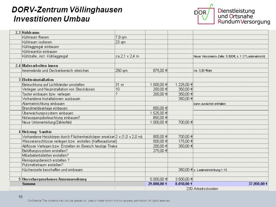 DORV-Zentrum Völlinghausen Investitionen Umbau