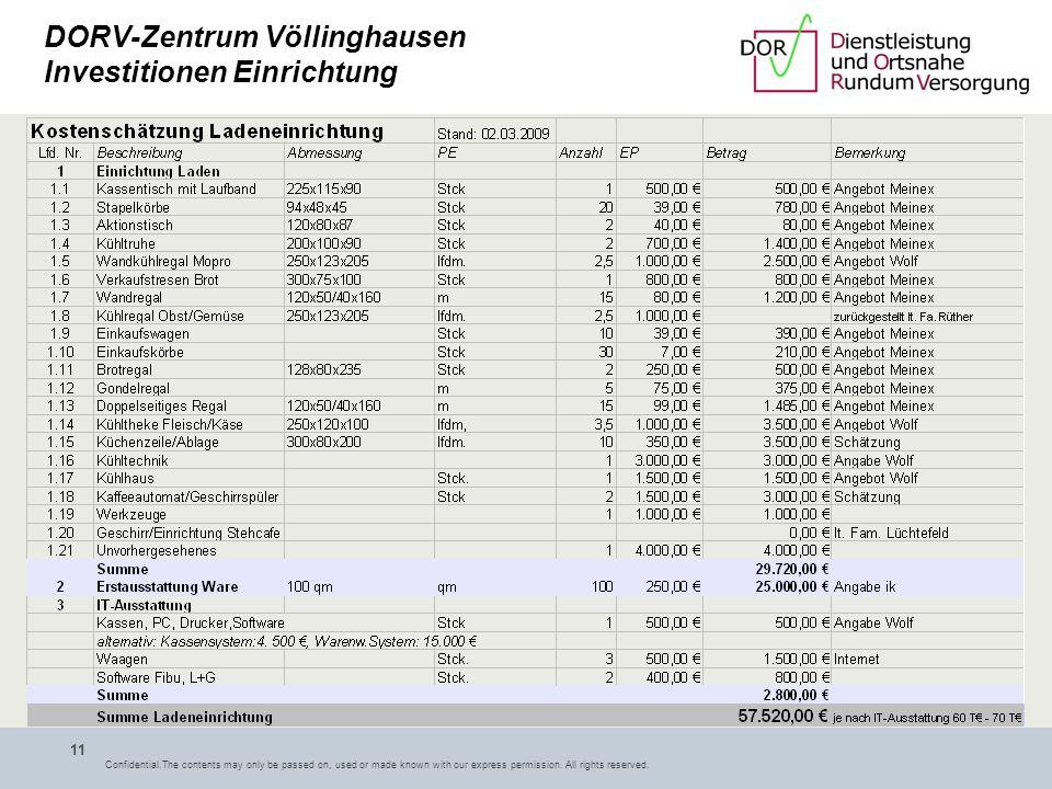 DORV-Zentrum Völlinghausen Investitionen Einrichtung