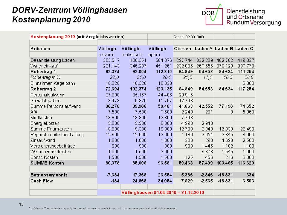 DORV-Zentrum Völlinghausen Kostenplanung 2010