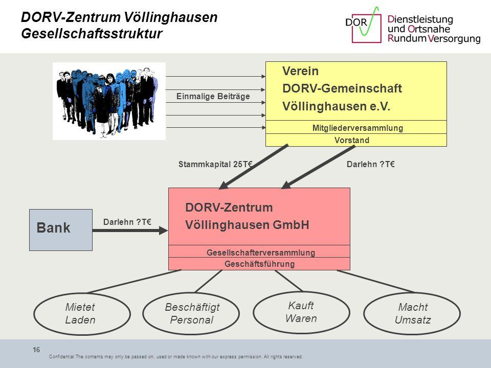 DORV-Zentrum Völlinghausen Gesellschaftsstruktur