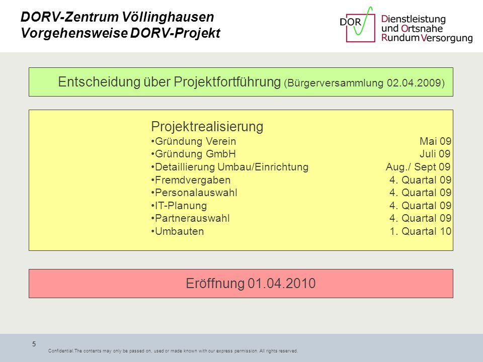 DORV-Zentrum Völlinghausen Vorgehensweise DORV-Projekt