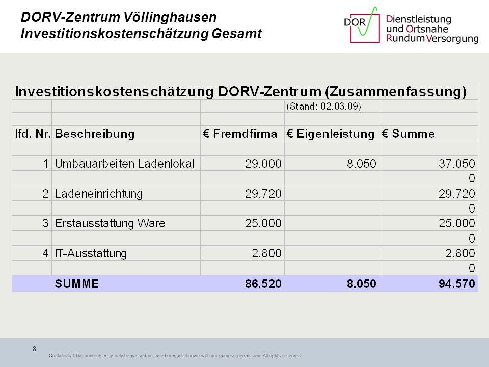 DORV-Zentrum Völlinghausen Investitionskostenschätzung Gesamt