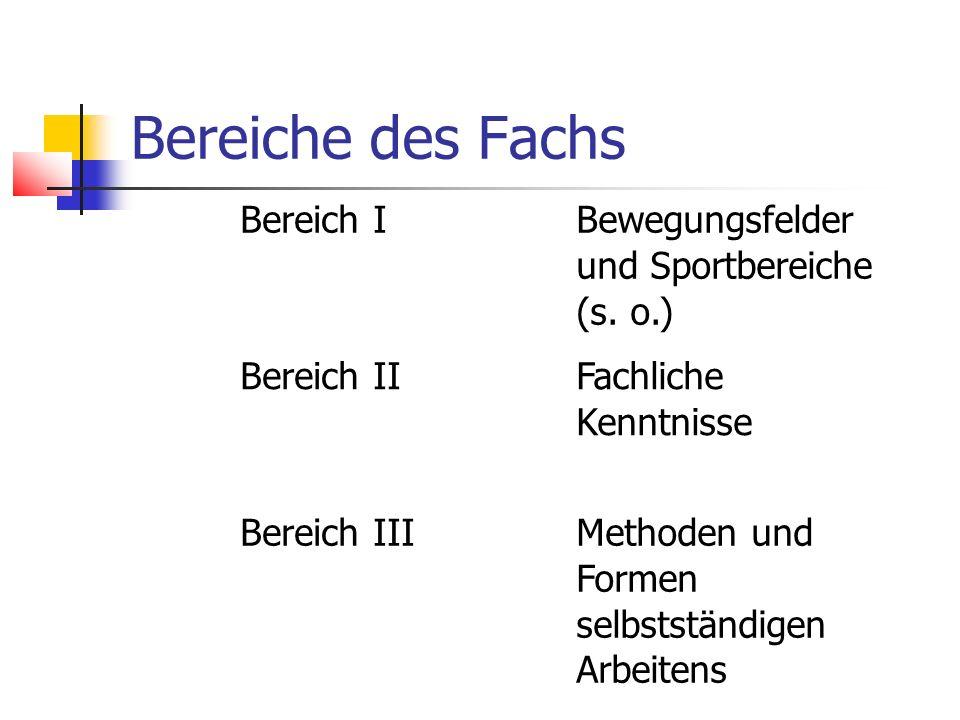 Bereiche des Fachs Bereich I Bewegungsfelder und Sportbereiche (s. o.)