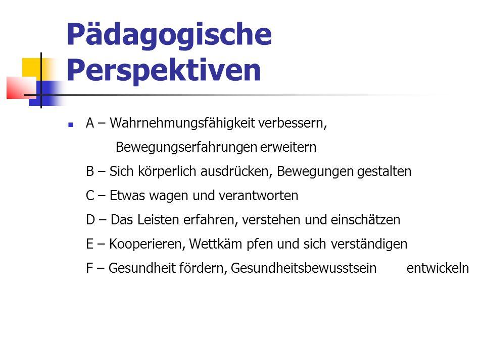 Pädagogische Perspektiven