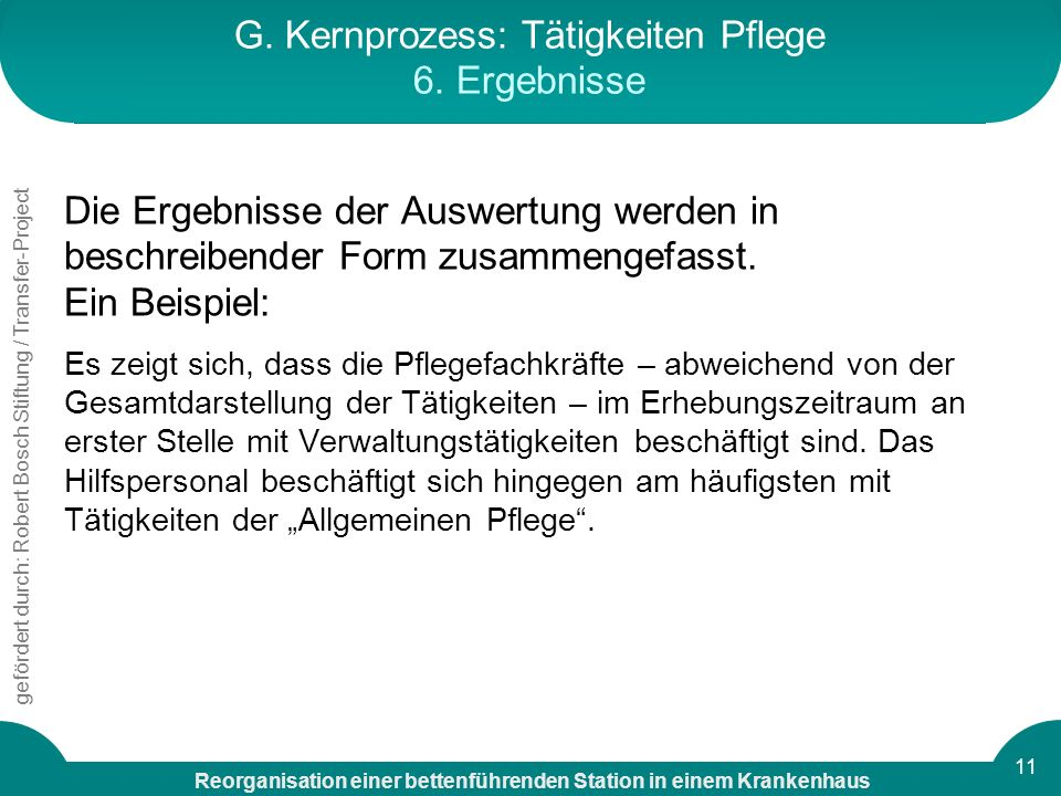 G. Kernprozess: Tätigkeiten Pflege 6. Ergebnisse