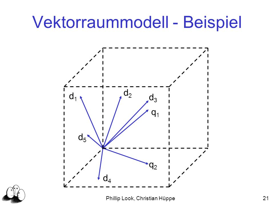 Vektorraummodell - Beispiel