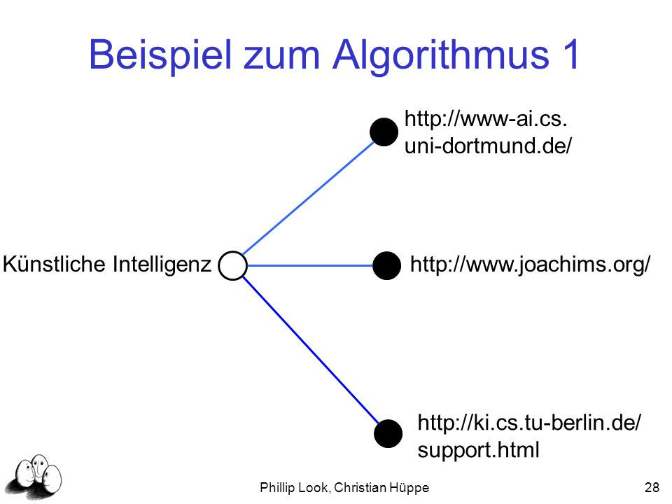 Beispiel zum Algorithmus 1