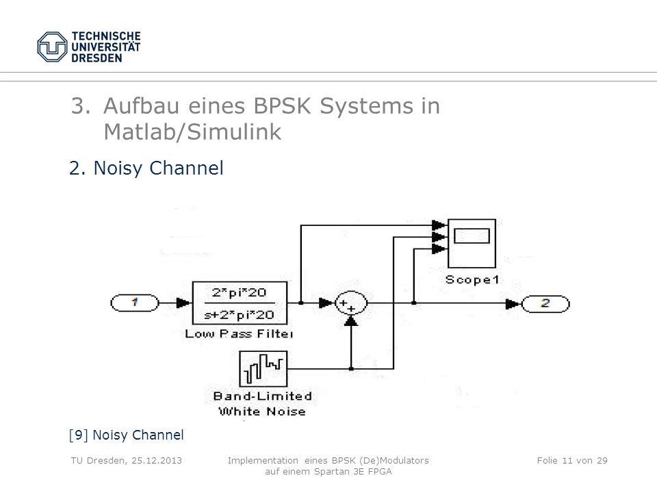 Aufbau eines BPSK Systems in Matlab/Simulink