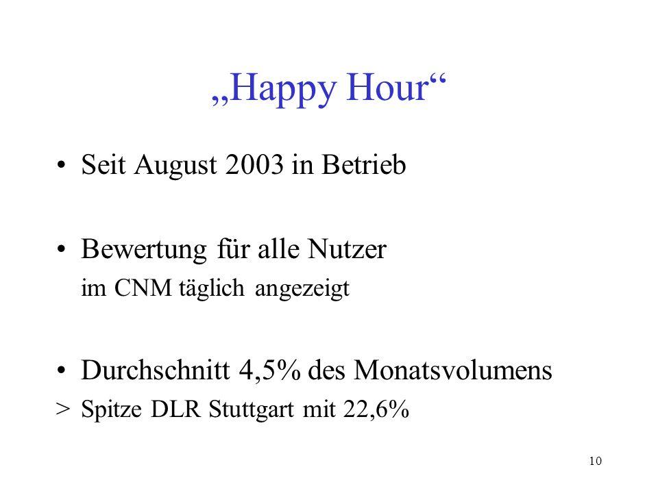 """""""Happy Hour Seit August 2003 in Betrieb Bewertung für alle Nutzer"""