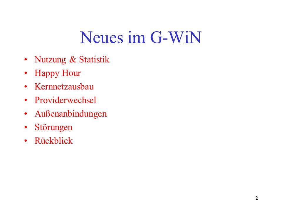 Neues im G-WiN Nutzung & Statistik Happy Hour Kernnetzausbau