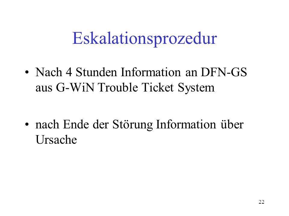 EskalationsprozedurNach 4 Stunden Information an DFN-GS aus G-WiN Trouble Ticket System.