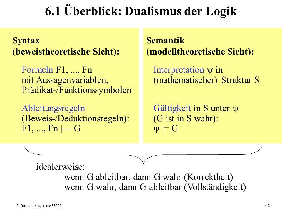 6.1 Überblick: Dualismus der Logik