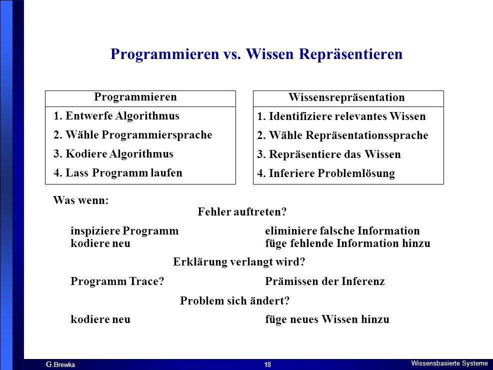 Programmieren vs. Wissen Repräsentieren