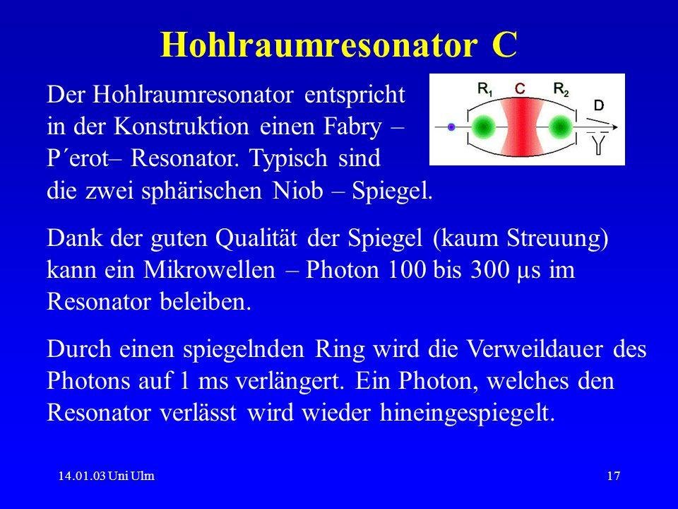 Hohlraumresonator CDer Hohlraumresonator entspricht in der Konstruktion einen Fabry – P´erot– Resonator. Typisch sind.