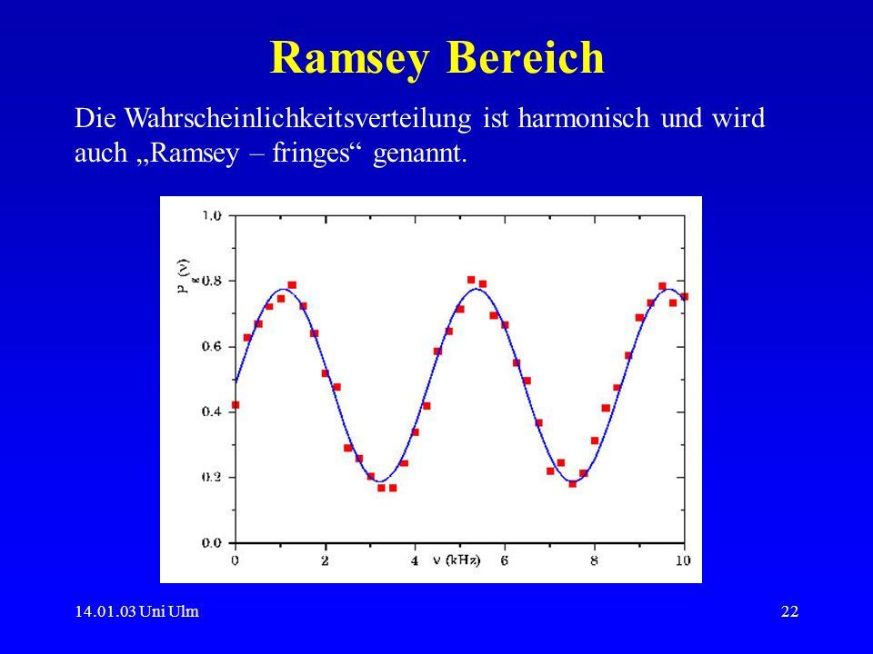 """Ramsey BereichDie Wahrscheinlichkeitsverteilung ist harmonisch und wird auch """"Ramsey – fringes genannt."""
