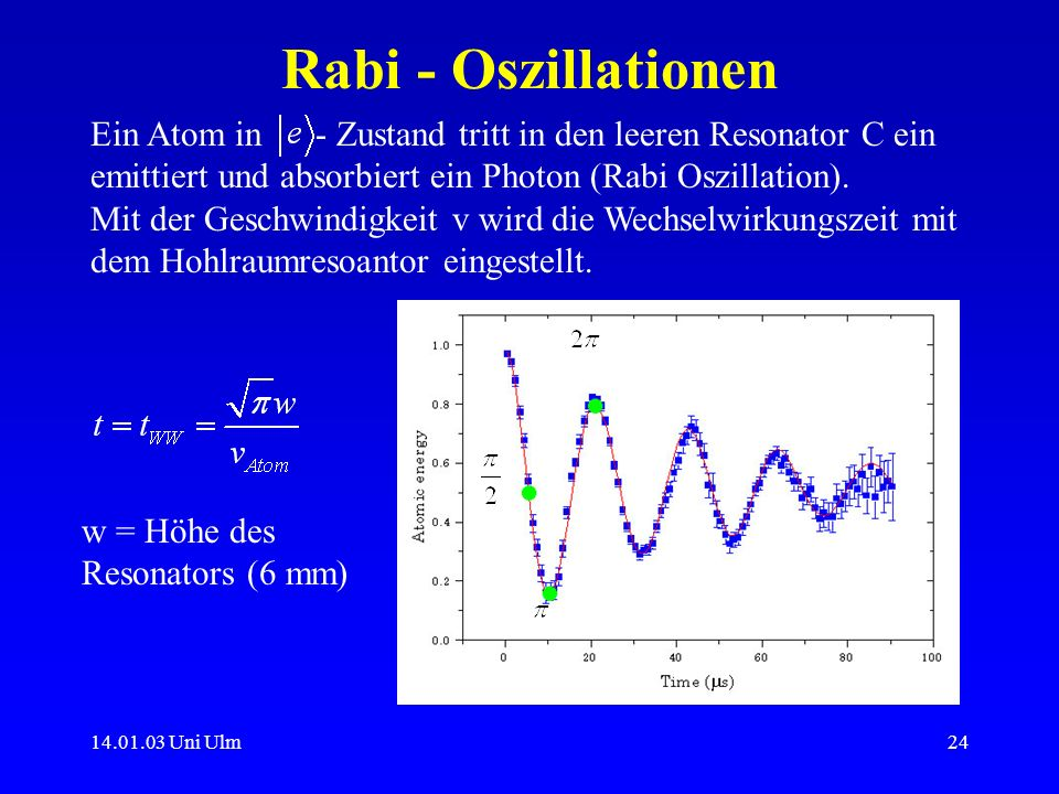 Rabi - Oszillationen