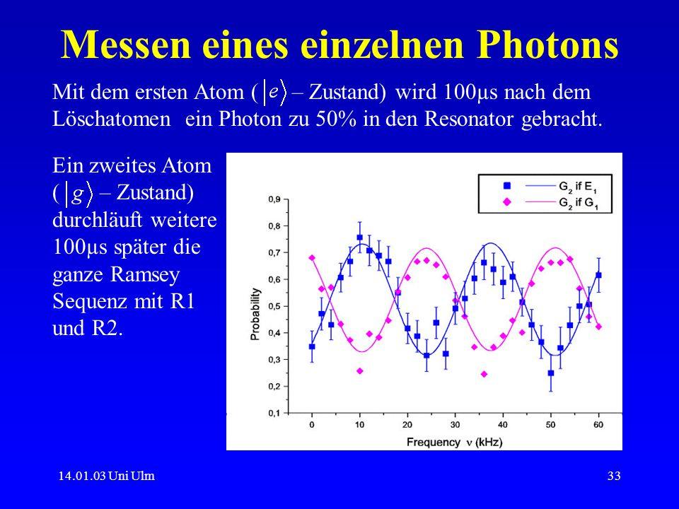 Messen eines einzelnen Photons