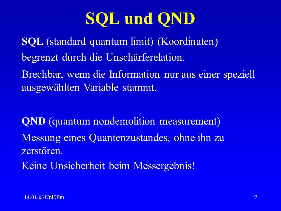 SQL und QND SQL (standard quantum limit) (Koordinaten)
