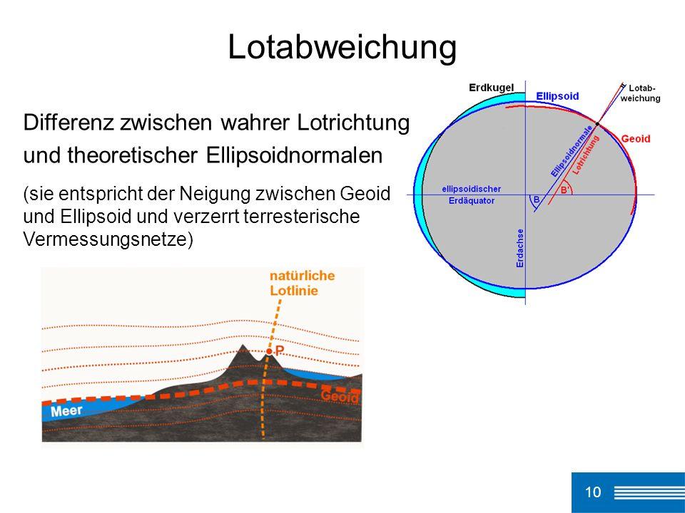 LotabweichungDifferenz zwischen wahrer Lotrichtung und theoretischer Ellipsoidnormalen.