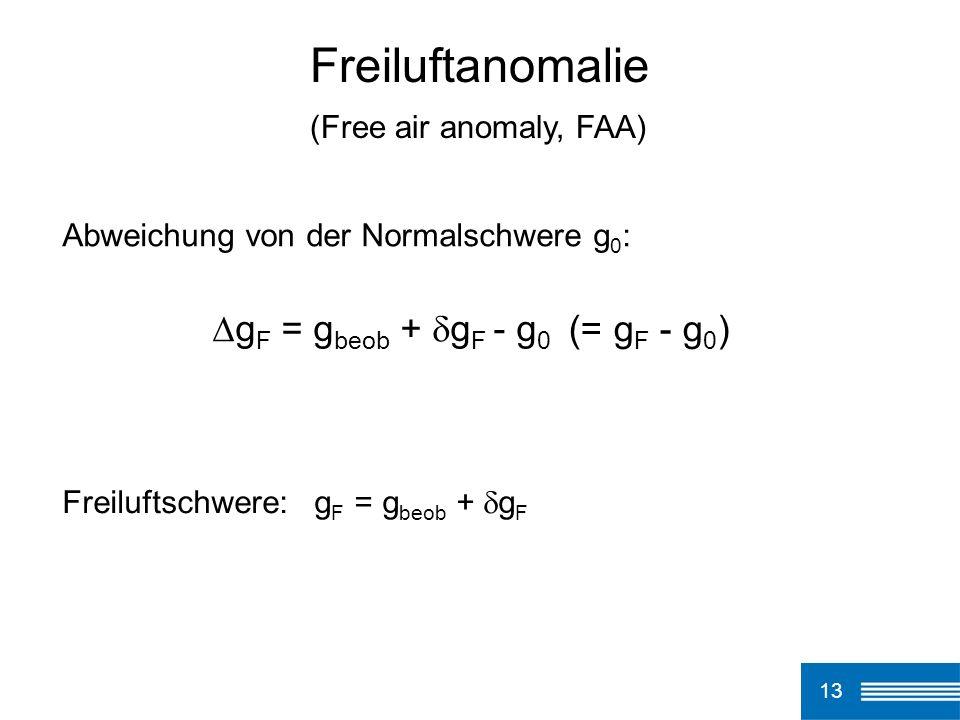 Freiluftanomalie ∆gF = gbeob + gF - g0 (= gF - g0)