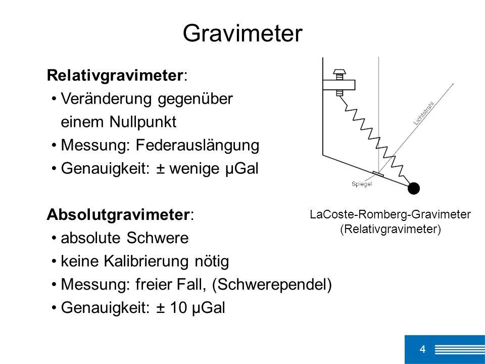 LaCoste-Romberg-Gravimeter