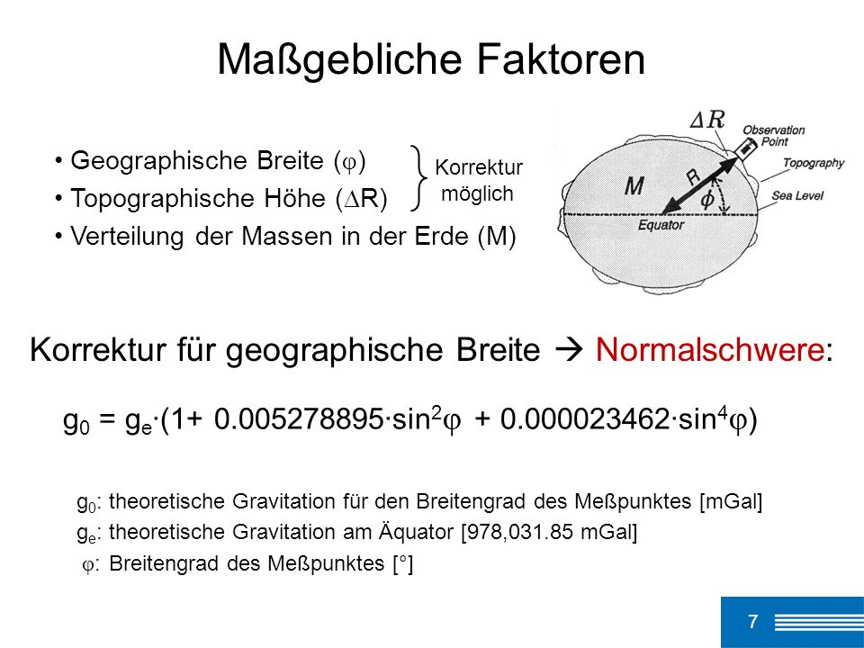 Maßgebliche Faktoren Geographische Breite (φ) Topographische Höhe (∆R) Verteilung der Massen in der Erde (M)