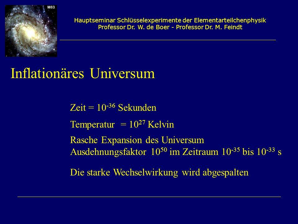 Inflationäres Universum