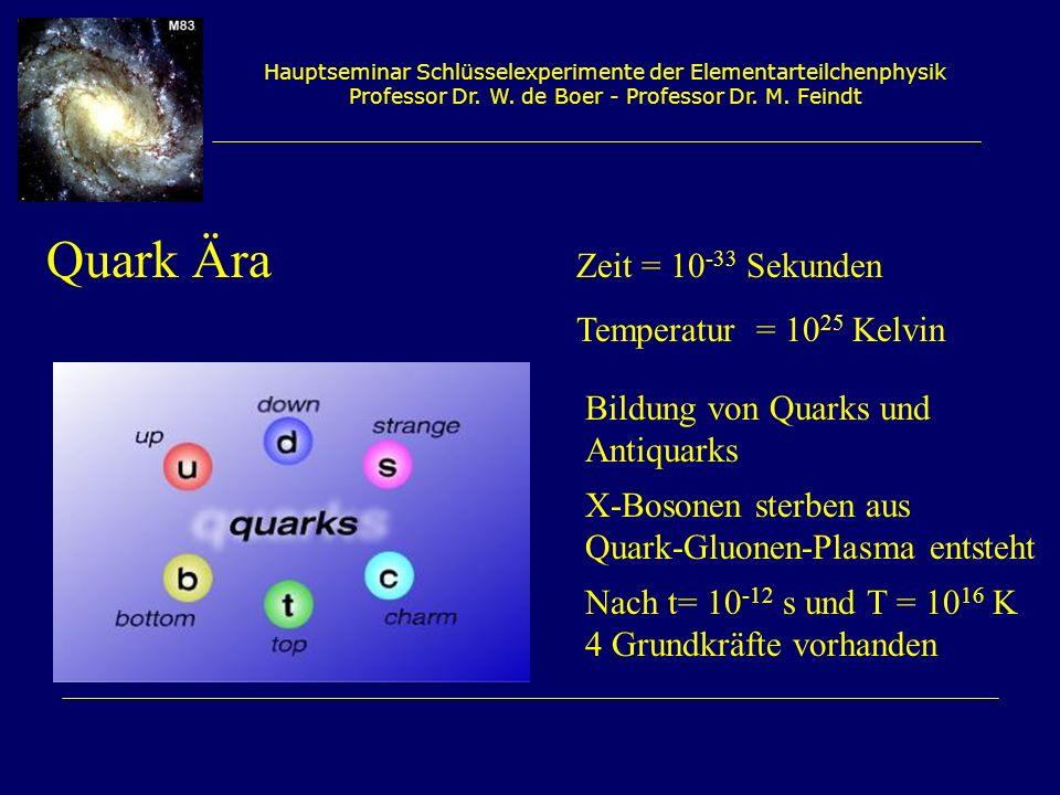 Quark Ära Zeit = 10-33 Sekunden Temperatur = 1025 Kelvin