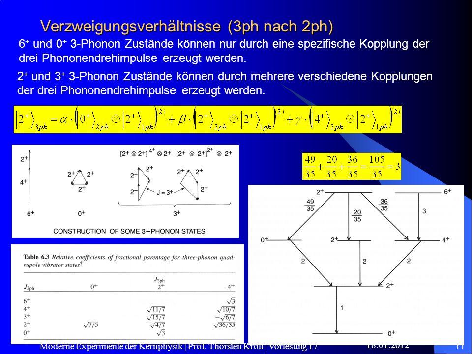 Verzweigungsverhältnisse (3ph nach 2ph)