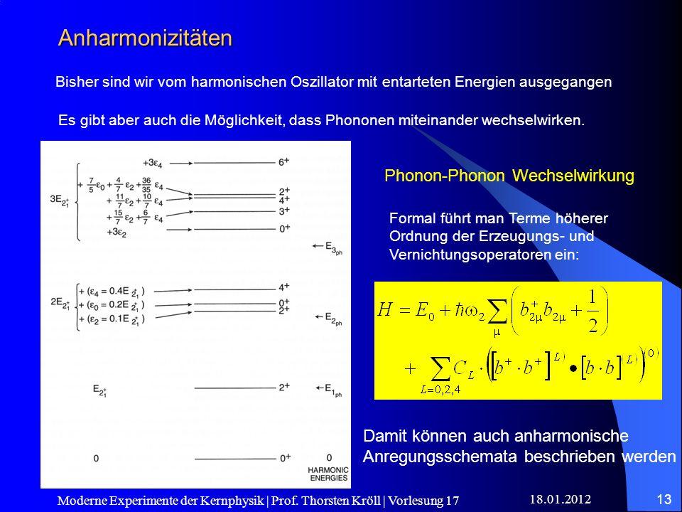 Anharmonizitäten Phonon-Phonon Wechselwirkung