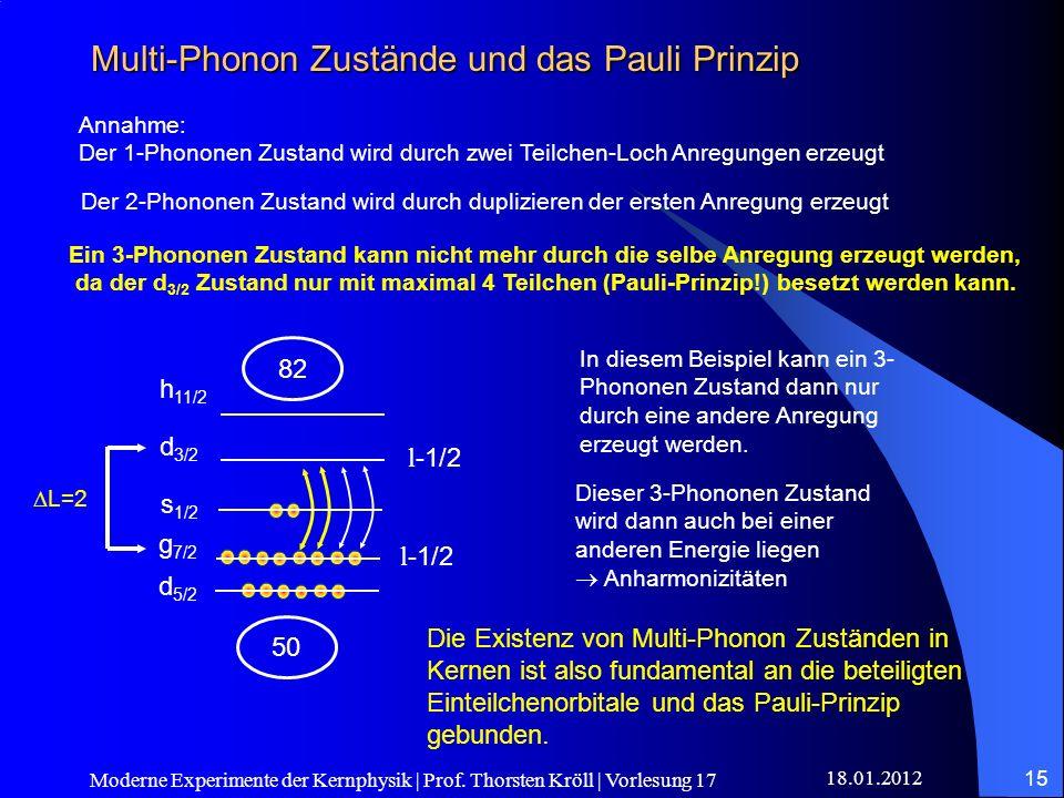 Multi-Phonon Zustände und das Pauli Prinzip