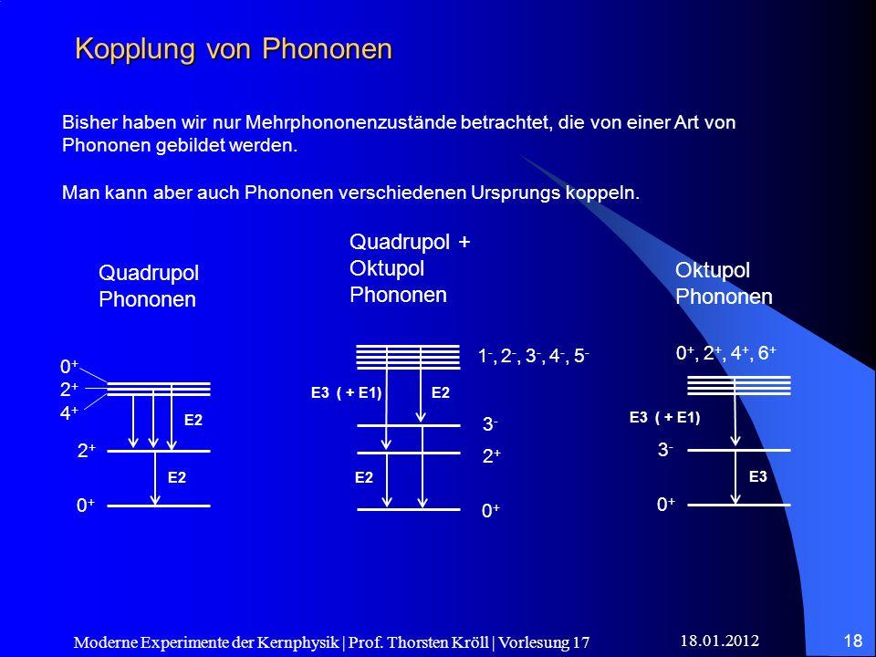 Kopplung von Phononen Quadrupol + Oktupol Phononen Oktupol Quadrupol