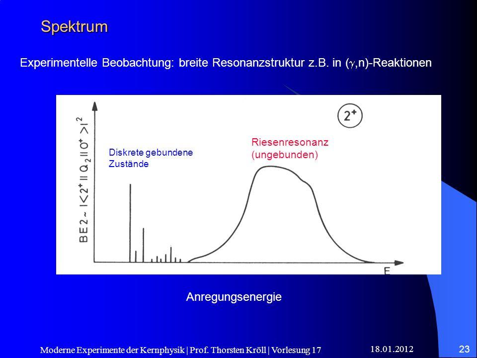 Spektrum Experimentelle Beobachtung: breite Resonanzstruktur z.B. in (g,n)-Reaktionen. Riesenresonanz.