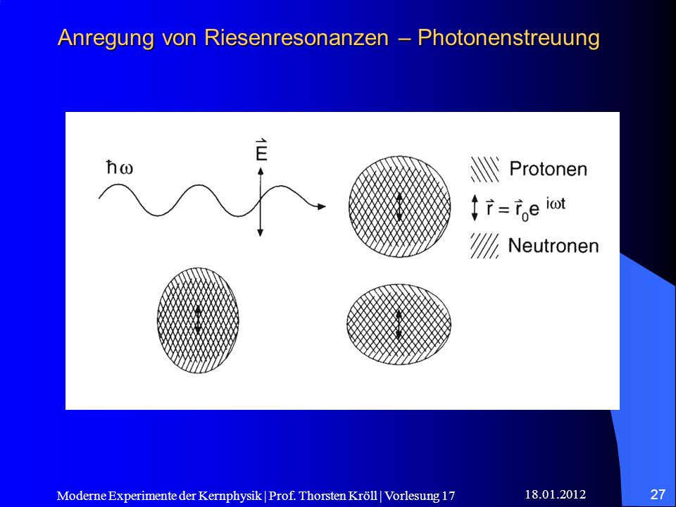 Anregung von Riesenresonanzen – Photonenstreuung