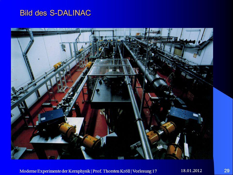 Bild des S-DALINAC Moderne Experimente der Kernphysik | Prof.