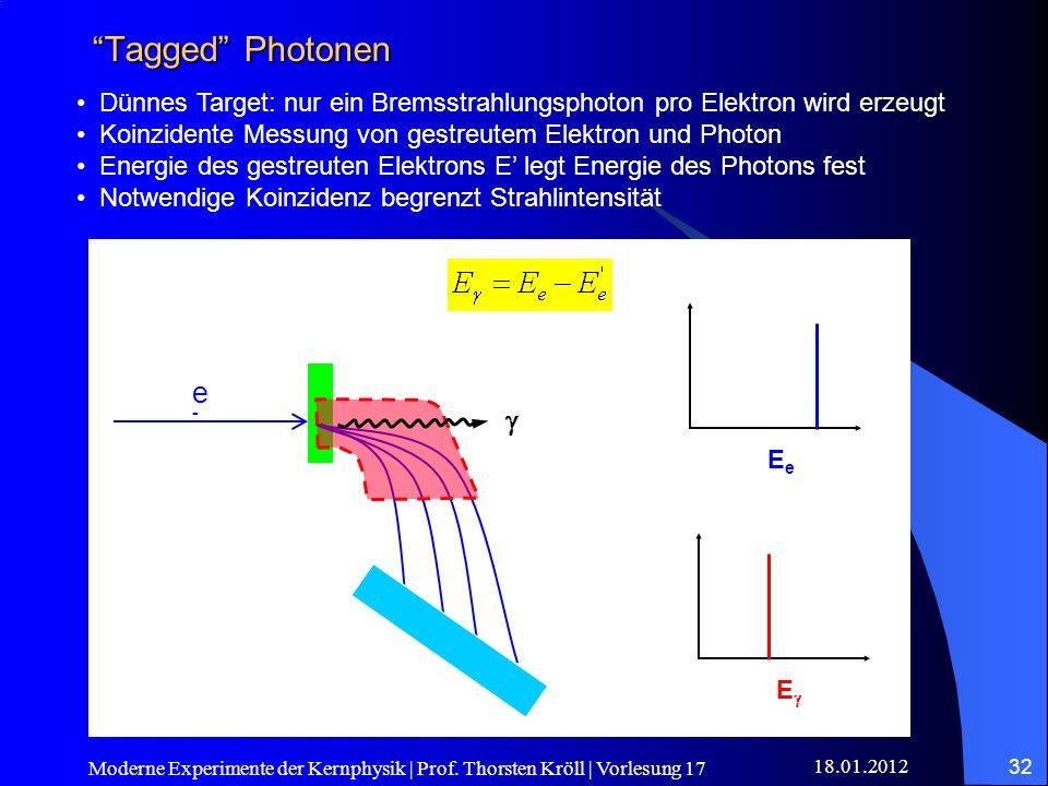 Tagged Photonen Dünnes Target: nur ein Bremsstrahlungsphoton pro Elektron wird erzeugt. Koinzidente Messung von gestreutem Elektron und Photon.