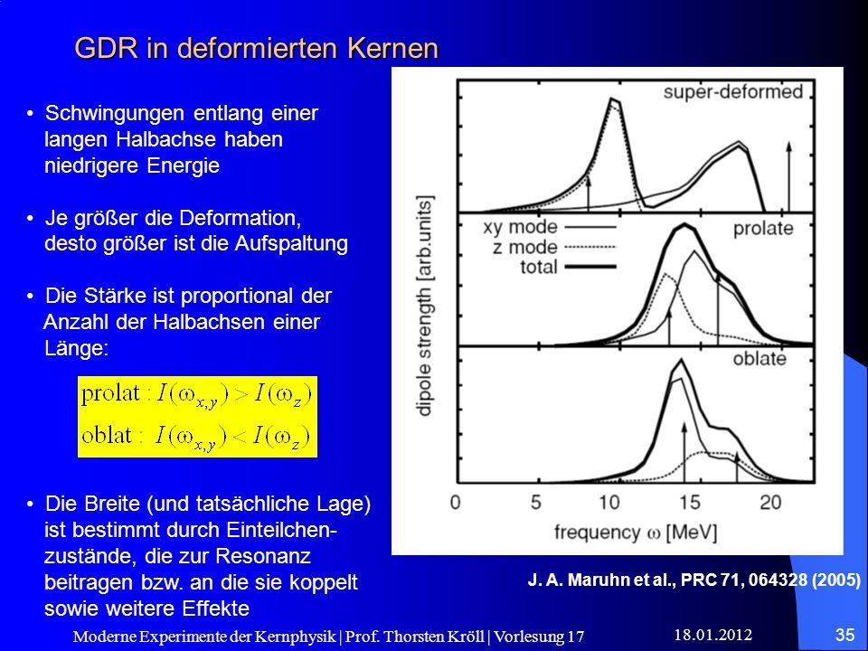 GDR in deformierten Kernen